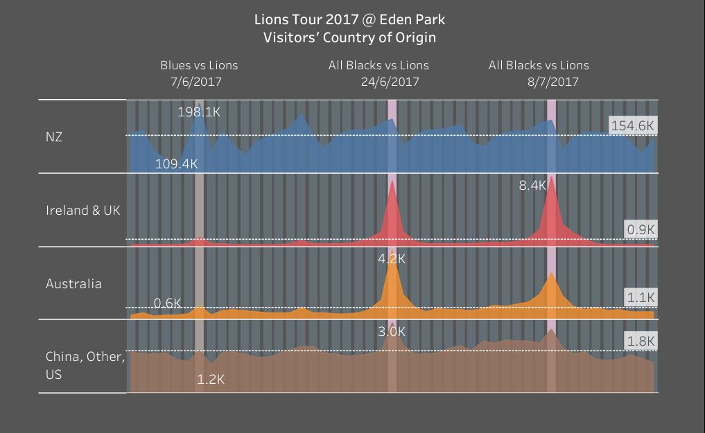 Lions Tour 2.png
